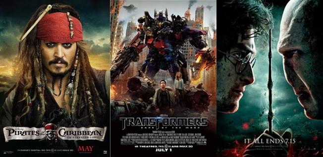 Итоги кинопроката 2011: бокс-офис США и мировой прокат